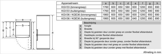 Bosch KGV36VB32S