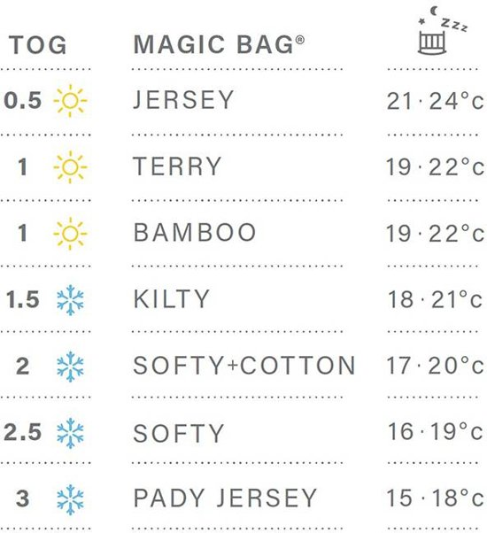 Bemini 0-3 mnd winterslaapzak Pady Jersey Pingu Grijs 0-3 Maanden