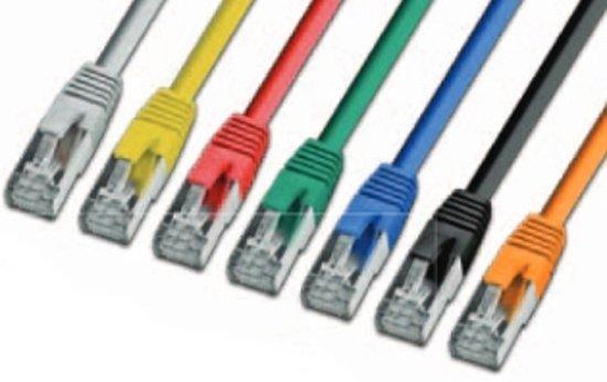 Wirewin Cat.5e F/UTP 0.5m netwerkkabel 0,5 m Cat5e F/UTP (FTP) Rood