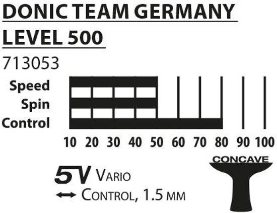 Donic Schildkröt Tafeltennisbat Team Germany 500 Zwart/rood