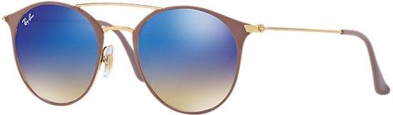 ray ban zonnebrillen blauw