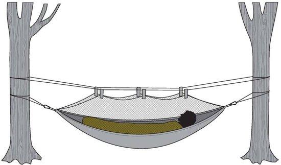 Snugpak Bushcraft Quilt - Hangmat Isolatie
