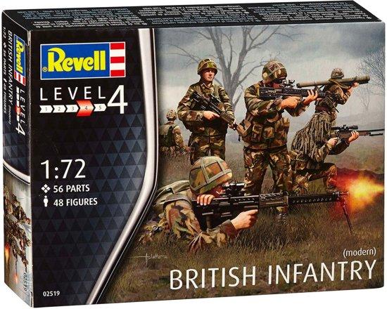 Revell Moderne Infanterie