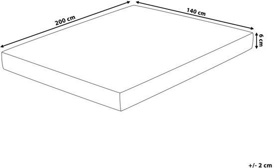 Beliani Comfy Matrastopper Wit Stof 140 x 200 cm