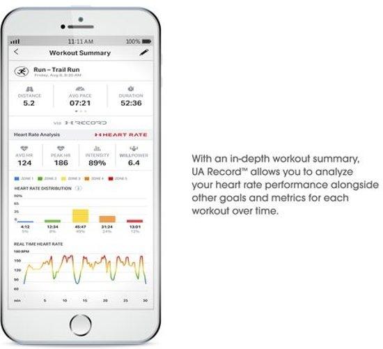 JBL Under Armour Sport Bluetooth Heart Rate Oordopjes