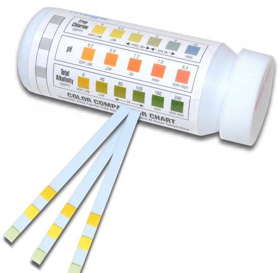 test strips waterkwaliteit