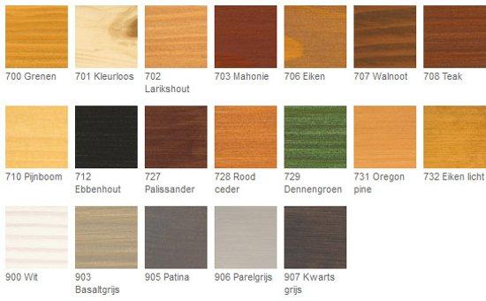 Extreem bol.com | Osmo Buitenhout Natuurlijke Olie Beits (alle kleuren RE61