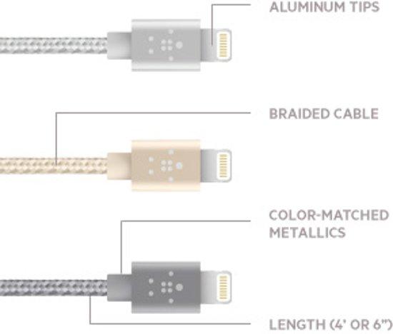 Kenmerken USB kabel Belkin