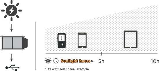 150 Watt Solar Panel additionally Generator Transfer Switch Wiring Instructions moreover Wiring Diagram Generac Nexus Smart Switch together with 3 Phase Generator Changeover Switch Wiring Diagram together with Star delta panel circuit diagram. on solar automatic transfer switch