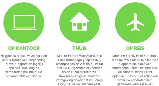 Belkin Family Rockstar