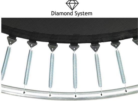 Etan Premium Silver Combi Deluxe Trampoline set Ø244 cm - inc Deluxe Veiligheidsnet - Groen - Rond