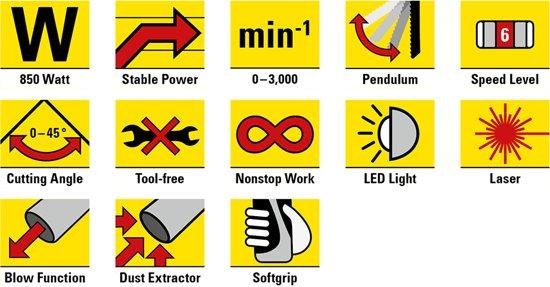Trotec decoupeerzaag PJSS 10-230V & kwaliteits verlengsnoer 15 m / 230 V / 1,5 mm²