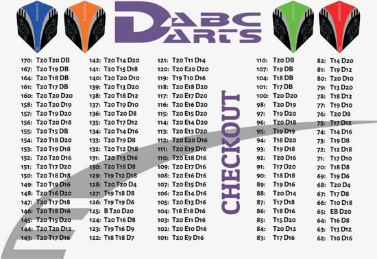 ABC Darts Elkadart Dartpijlen - Lone wolf - 21 gram