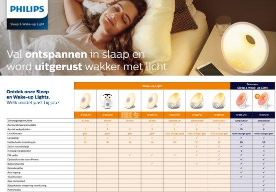 Philips Wake Up Light - Kids HF3503/01