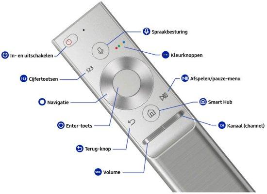 Samsung UE43NU7450