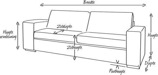 Beliani Bank blauw, sofa, gestoffeerde bank, designbank, MOTALA