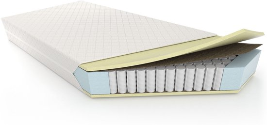 Perfectmatras Pocketvering Matras 100x220 - 7 zones - 21 cm hoog