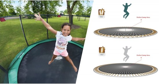 BERG Trampoline Champion Inground 380 groen + Safetynet Comfort - Model 2018 met Airflow