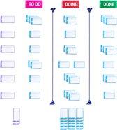 Scrum magneten - scrumbord voor scrum en agile - basic
