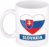 Hartje Slowakije mok / beker 300 ml