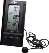 EcoSavers Energie Meter Totaalverbruik Energieverbruiksmeter - Energiemeter voor het meten van uw totale energieverbruik - Meten=weten
