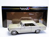 Chevrolet Nova 1963 - 1:18 - Sun Star