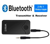 Bluetooth Transmitter & Receiver