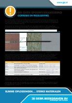 GB PRIK-spouwanker RVS 250mm 35530