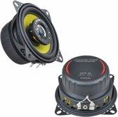 Ground Zero GZTF 10 Speakerset - 10cm luidspreker - 3 Ohm - 100 Watt