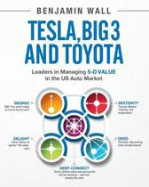 Tesla, Big 3 and Toyota