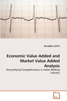 Economic Value Added and Market Value Added Analysis