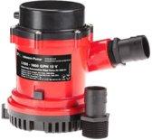 Johnson Pump L1600 24 Volt heavy duty Bilgepomp 100 liter/minuut
