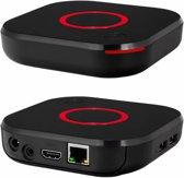 Infomir MAG 324/325 | TVBox | IPTV | Set-Top Box