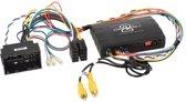 S.W.I. + Info Adapter Fiat 500L / Ducato