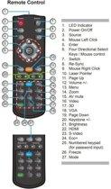 Optoma BR-5041L / BR-5042L Beamer Afstandsbediening met Laser