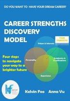 Career Strengths Discovery Model