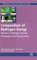 Compendium of Hydrogen Energy