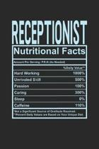 Receptionist Nutritional Facts