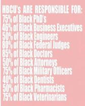 HBCUs Are Responsible For: Historically Black Colleges & Universities Pink & Black Composition Notebook - 100 College Ruled Lined Pages - HBCU St