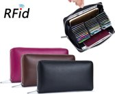 RFID Portemonnee en Creditcardhouder - Zwart