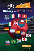 History of the World Cups for Kids and adults