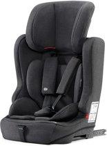 Kinderkraft autostoel Fix2Go Zwart (9-36kg)