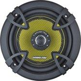Ground Zero GZTF 16 Auto Speakerset 16.5cm - coaxiaal