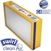 P4-4034 Swirl® G4 WTW vervang filter voor Pluggit Avent P 310 (na 2013)
