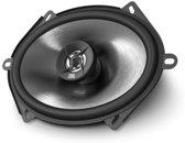 JBL Stage 8602 Speakerset 6 x 8 inch Coaxiaal - Inbouw