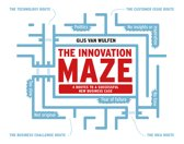 The innovation maze