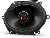 JBL Club 8620 Speakerset 6x8 inch Coaxiaal - Inbouw