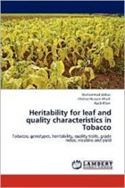 Heritability for Leaf and Quality Characteristics in Tobacco