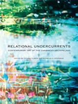 Relational Undercurrents