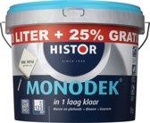 Histor Monodek Muurverf - 12,5 liter - Gebroken Wit
